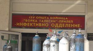 На болничко лекување во Прилеп се наоѓаат 125 лица, од кои 99 на кислородна поддршка