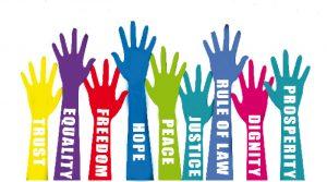 Развоен циклус на граѓанска организација